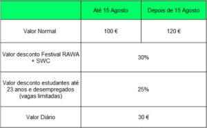 tabela de precios rawa & swc